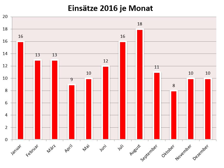 statistik2016_